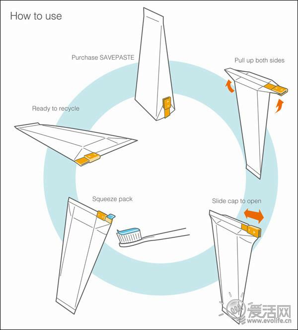 三棱锥包装设计结构图