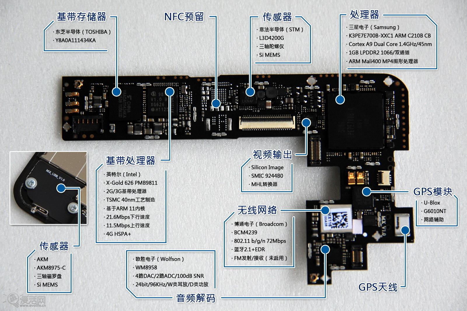 MX内部元器件逐个看 MX的摄像头通过软排线连接到主板背面的插座上。这是一枚800万像素的SONY Exmor R背照式传感器,是目前手机里最顶级的摄像头之一,苹果iPhone 4S采用的也是类似型号。为了发挥这枚传感器的性能,MX特别定制了拥有5片透镜结构的镜头,包含独立的红外滤镜,与iPhone 4S同级,而光圈甚至超过了后者,达到了F/2.