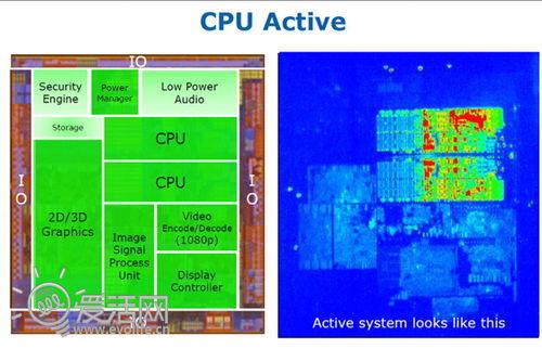 Intel发布新Atom 为Win8提供兼容性和便携的折中方案