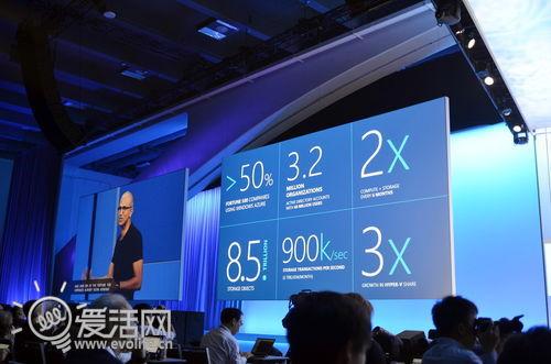 微软Build 2013手记:WP不复存在 统一内核时代来临?