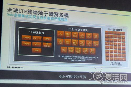 国行iPhone 5s已支持两种4G模式 是否开通由运营商决定