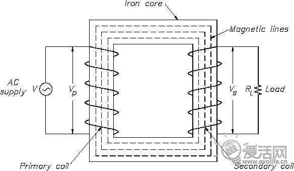电路 电路图 电子 原理图 584_339