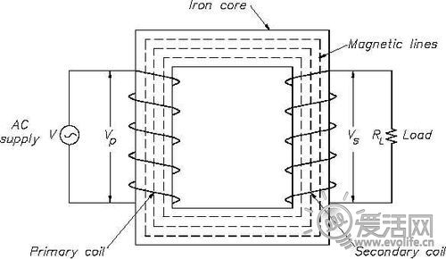 电路 电路图 电子 原理图 500_290