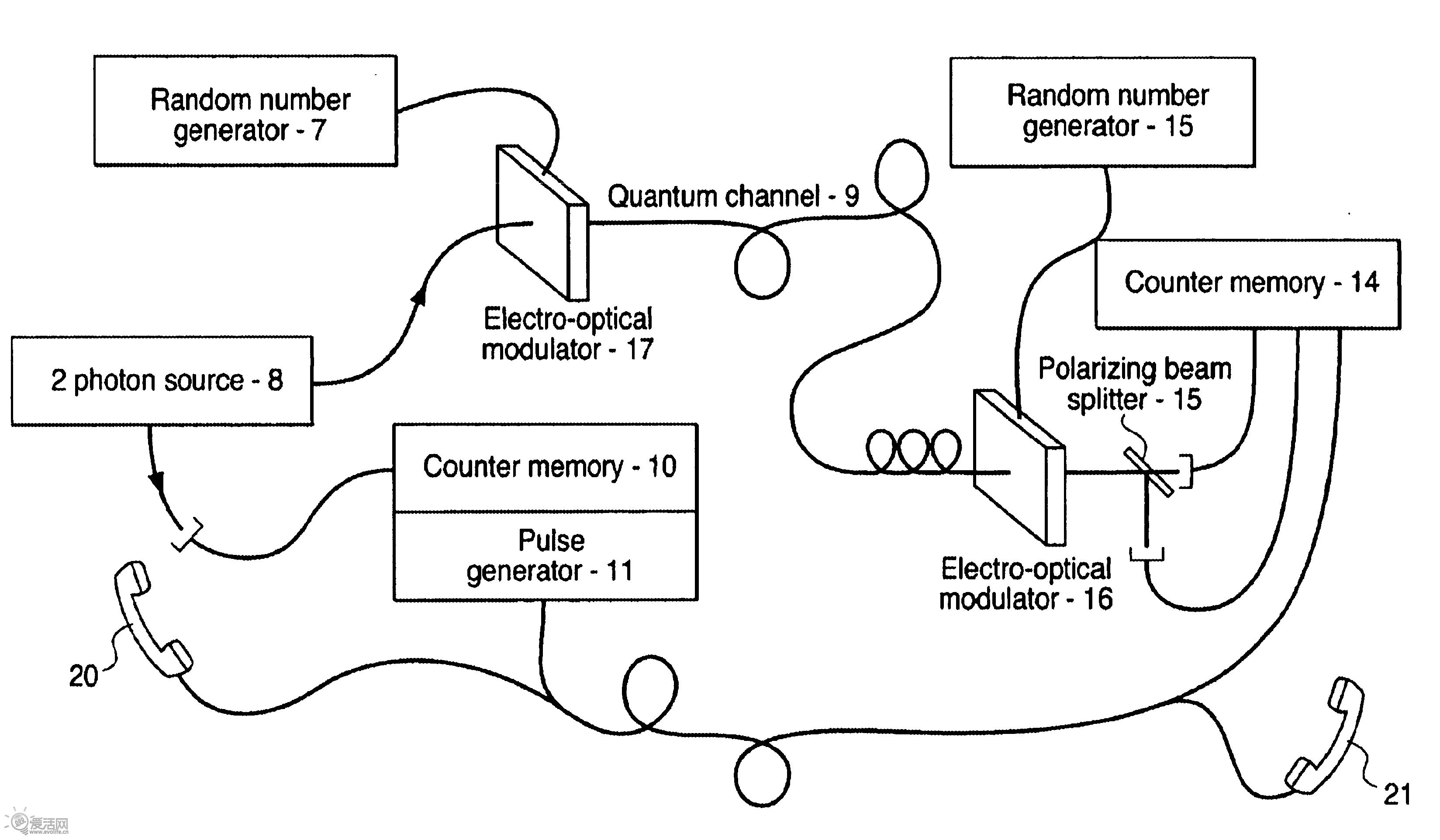 电路 电路图 电子 原理图 3297_1924