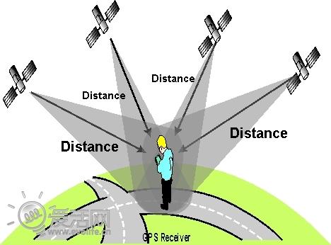 我国自行研发的北斗卫星导航