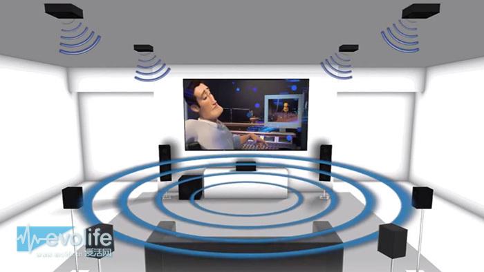 编辑按: 杜比全景声来了,搭载杜比全景声音轨的蓝光光碟也来了,支持杜比全景声的家庭AV接收器和扬声器早就来了,你还缺什么?是组建方式吧,虽然家庭影院的安装并不十分费劲,但为了迎接杜比全景声的家庭化,你还是需要知道一些相关知识。如何在家庭里组建杜比全景声影院,杜比官方刊发了一篇答疑文章,可供大家参考。 以下是原文: 不久前,杜比实验室音频研究总监Brett Crockett写了一篇关于如何在客厅中体验杜比全景声 (Dolby Atmos) 的概述,但是同时也发现,许多家庭影院发烧友还有更多具体问题。他们想要