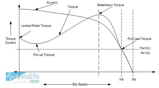双电机交替运行原理接线图