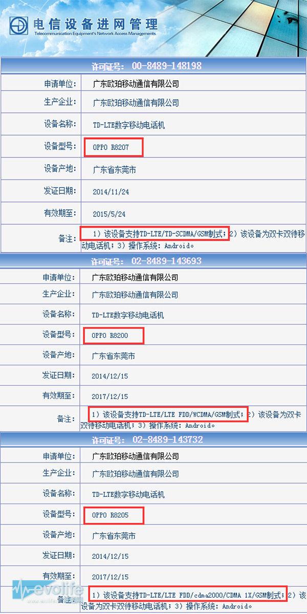 OPPO 1月14日发三网新机R1C 小米瞬间傻眼