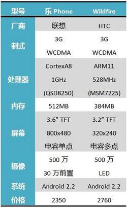 [爱活电刑室手记] 魅族M9开发者使用体验评测(下)