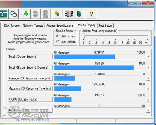 ThunderBolt牵手Windows 微星GD80主板雷电接口实测