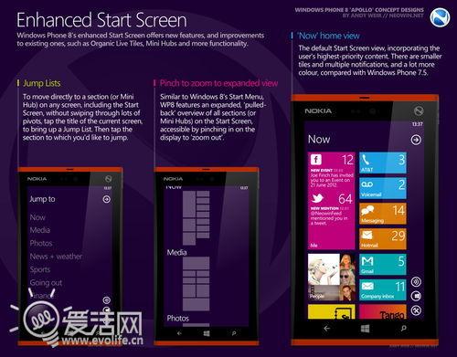 全面进化 国外设计师畅想诺基亚WP8手机Lumia 908
