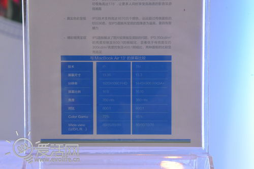直击苹果要害 华硕宣布笔记本电脑2012年全系列新品