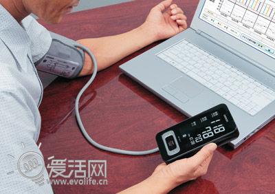 【爱活历史课】 高血压标准是如何诞生的
