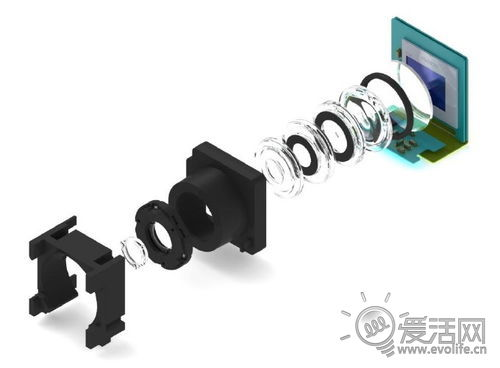 【新技研】唯快不破:浅析MEMS摄像头的来龙去脉