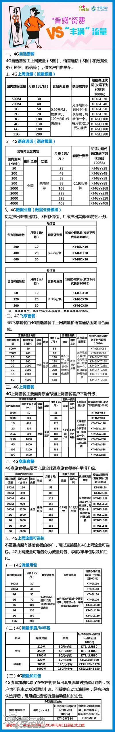 中国移动破釜沉舟  4G资费大幅降价阻击联通