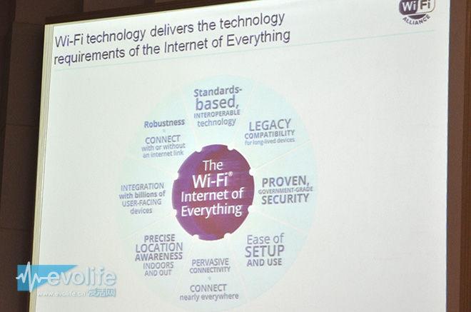 物联网就要从教育抓起 Wi-Fi联盟助力开发竞赛攻略高校