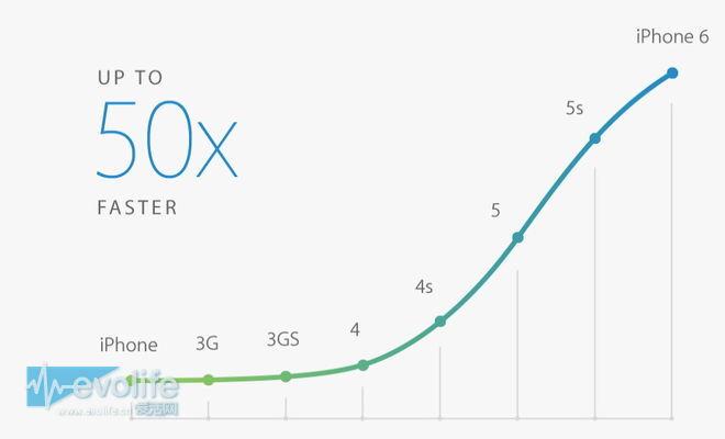 【短路三分钟】2014,苹果为安卓阵营的努力正名