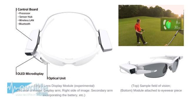 如何让普通眼镜变身智能眼镜 索尼SmartEyeglass Attach!能做到