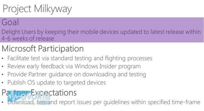 坚决不做1% 微软保证所有WP8手机都能升级Windows 10