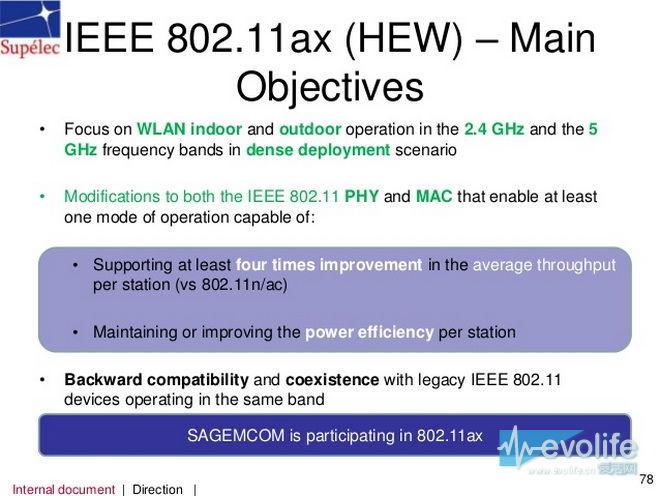 【新技研】8秒下完10GB!下一代无线网络标准802.11ax解析