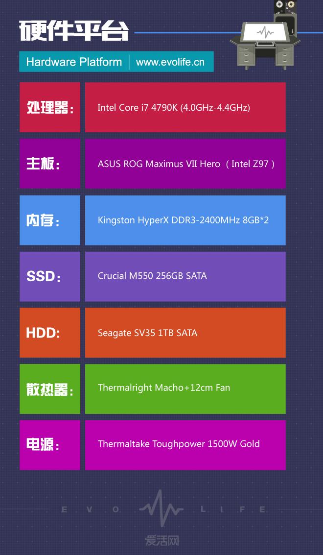 对TITAN X说再见 NVIDIA GeForce GTX 1070挑起的是性价比大旗