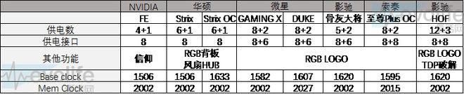 【爱活角斗场】GTX 1070横向评测 谁是NVIDIA新贵真正王者?