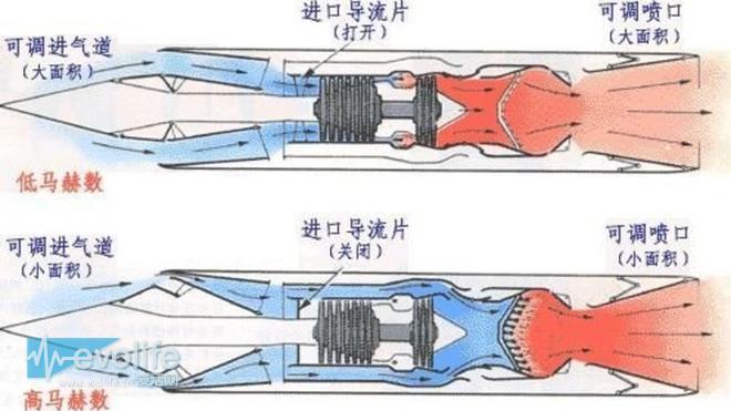 复活航天飞机 中国也想在里面出一份力